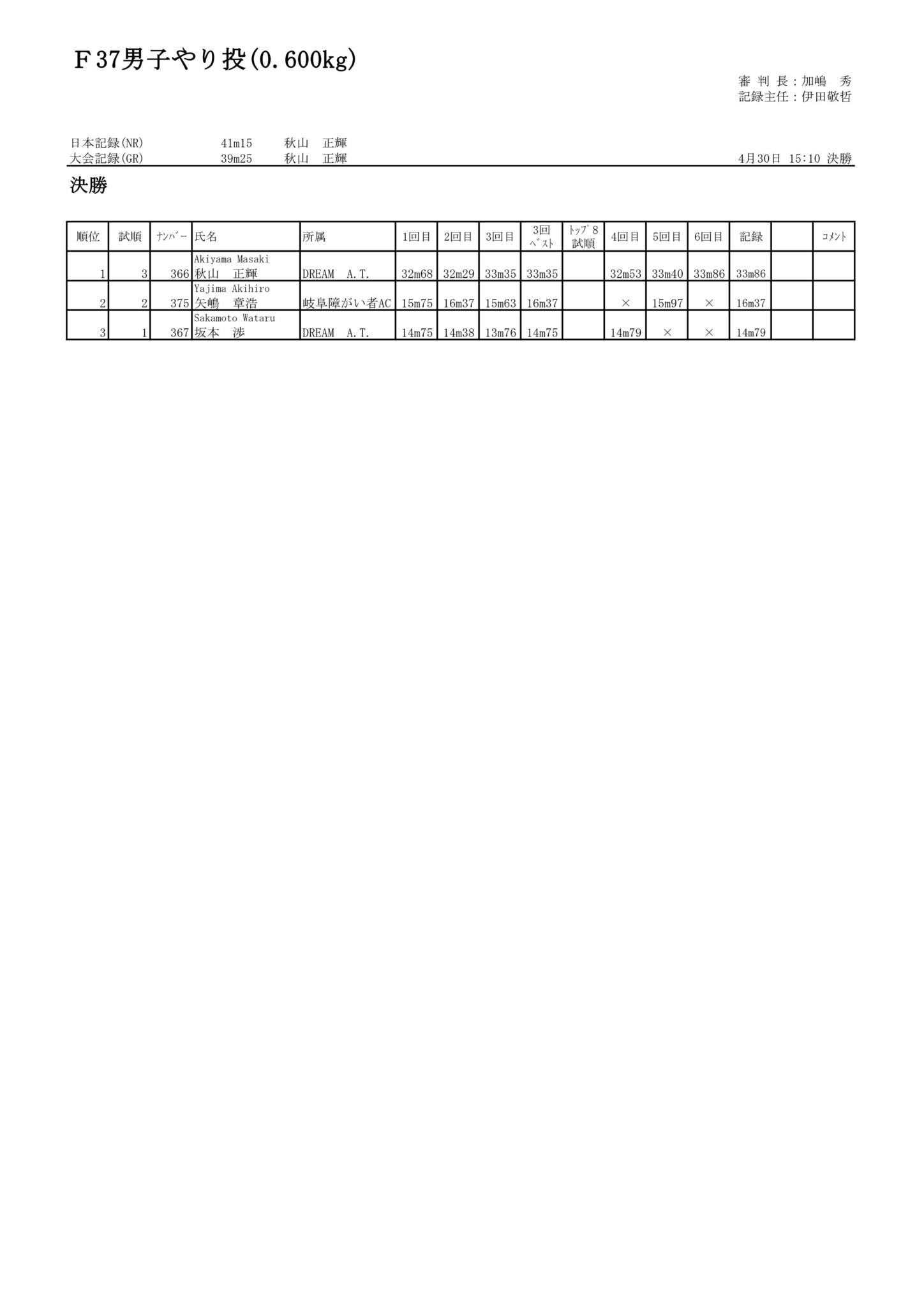 113F37男子やり投(0.600kg)_01