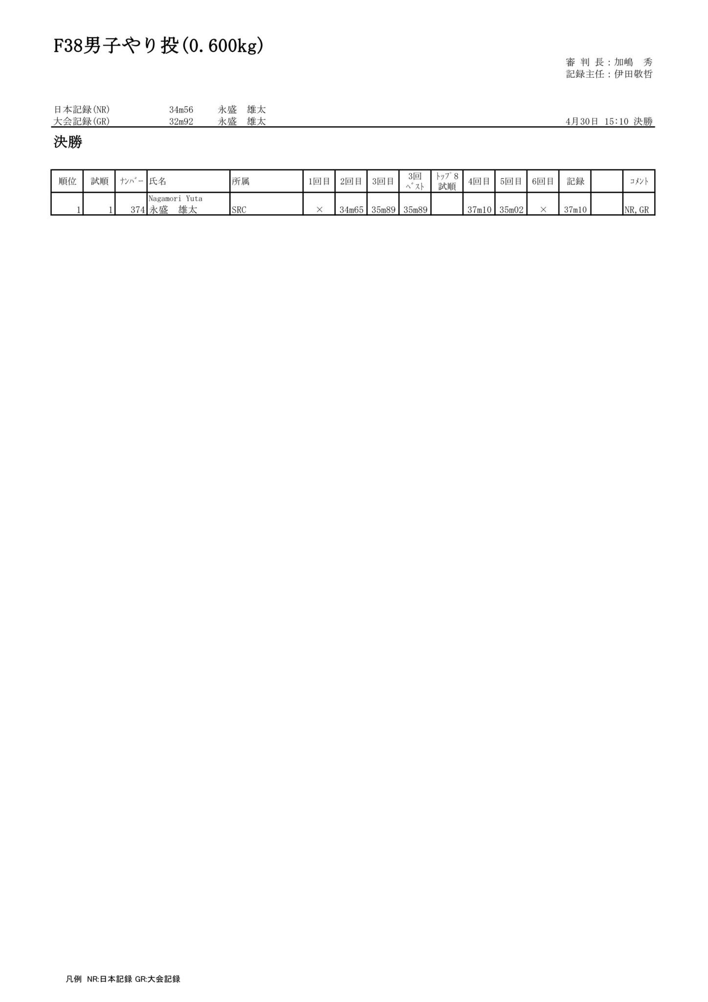114F38男子やり投(0.600kg)_01