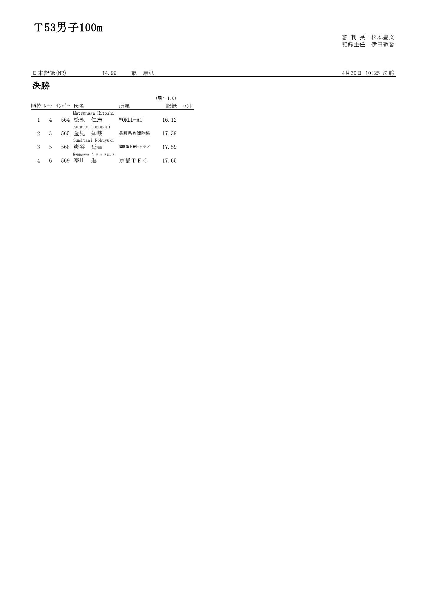 18T53男子100m_000001