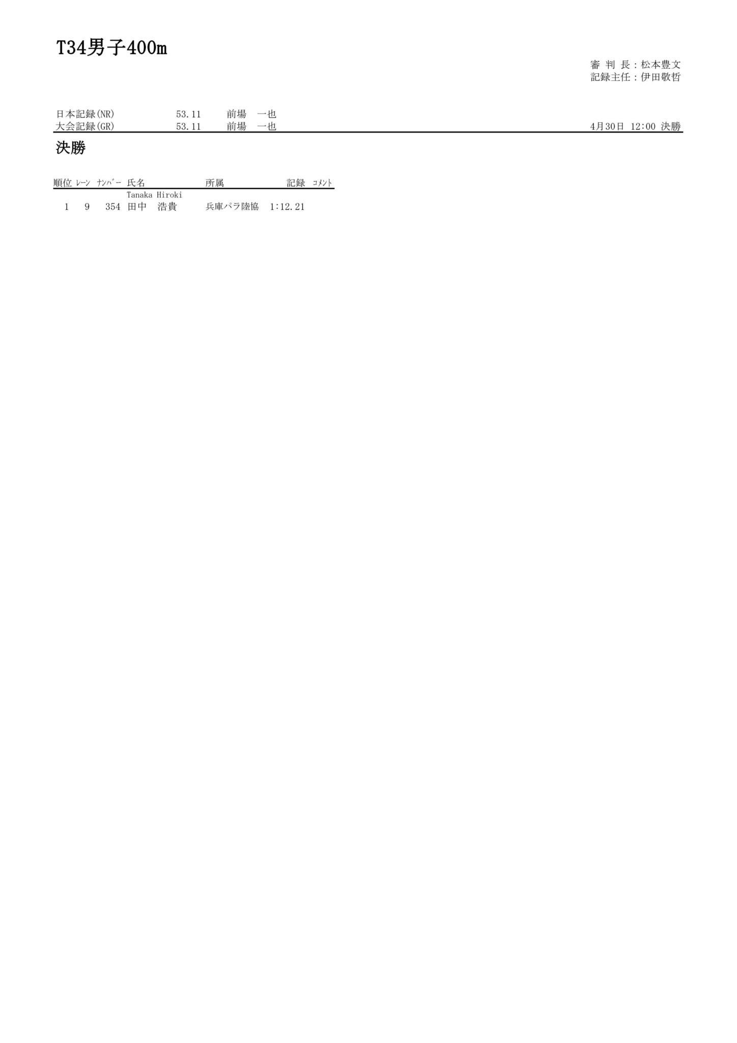 58T34男子400m_02