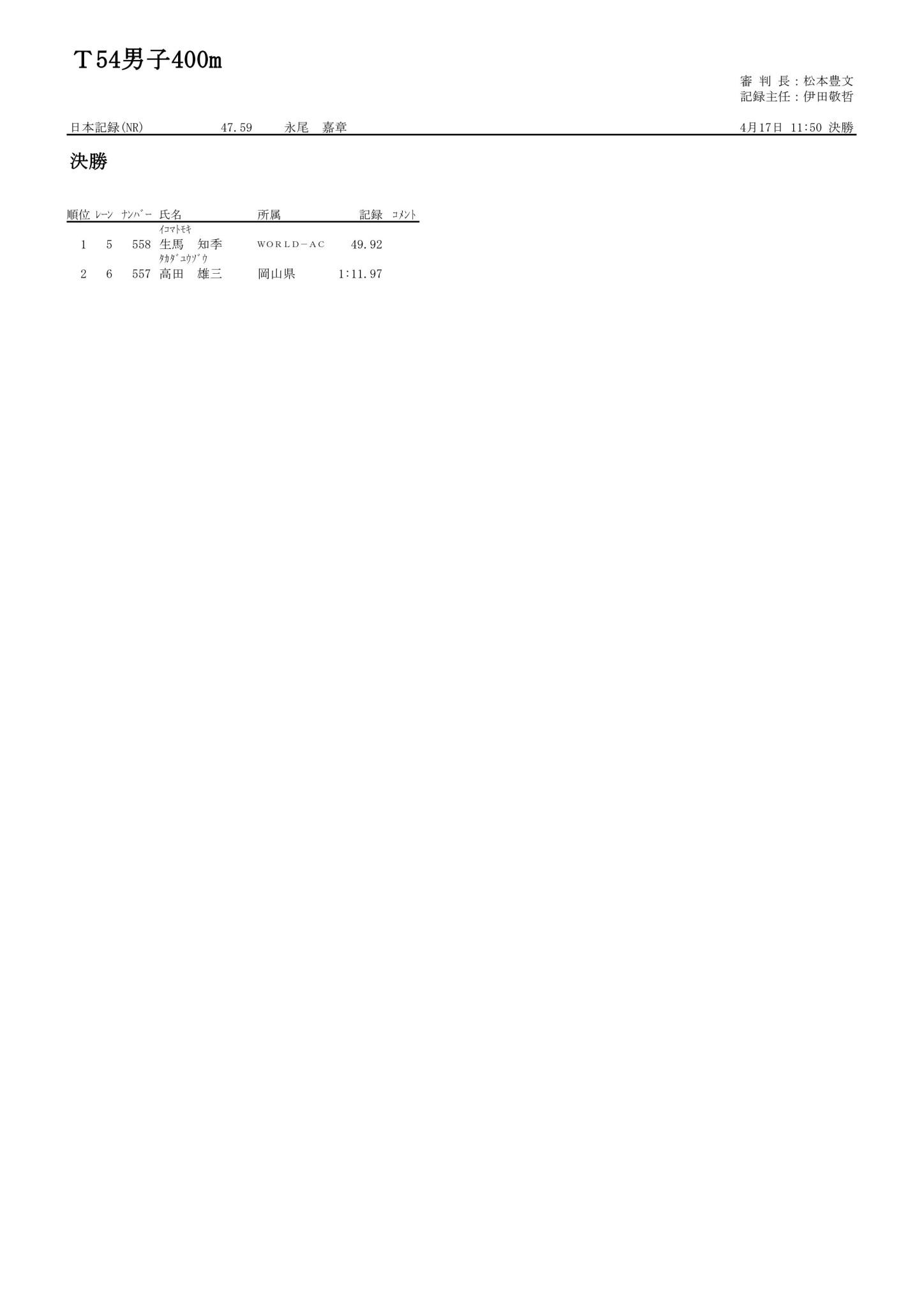 33 T54男子400m