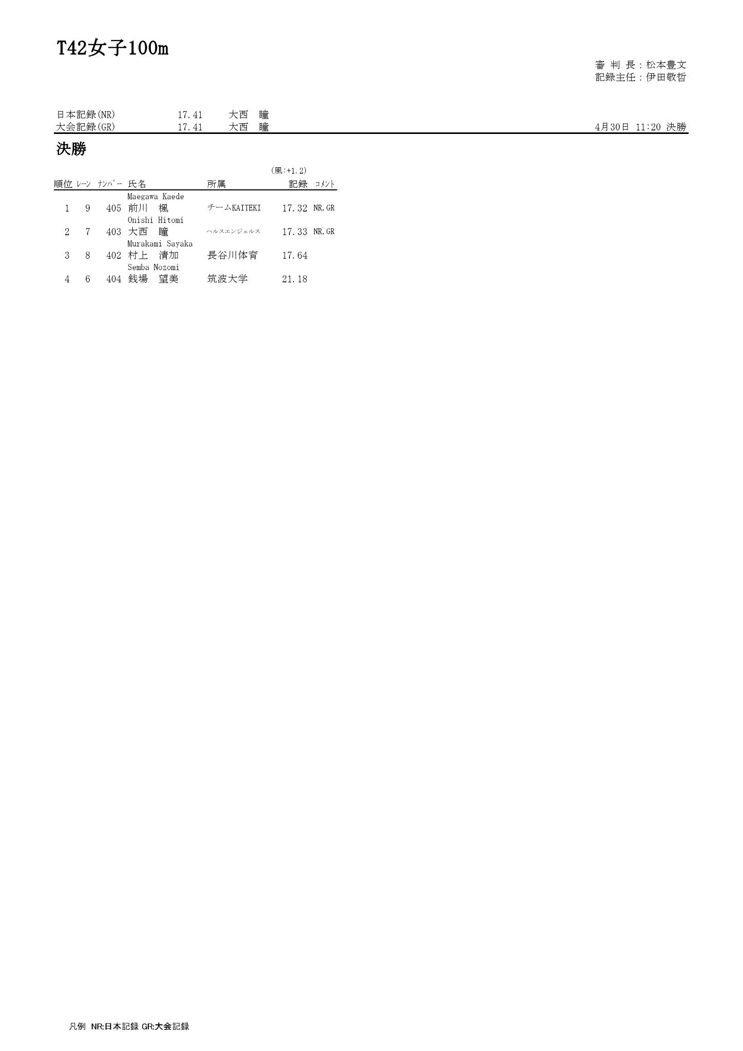 40T42女子100m_000001