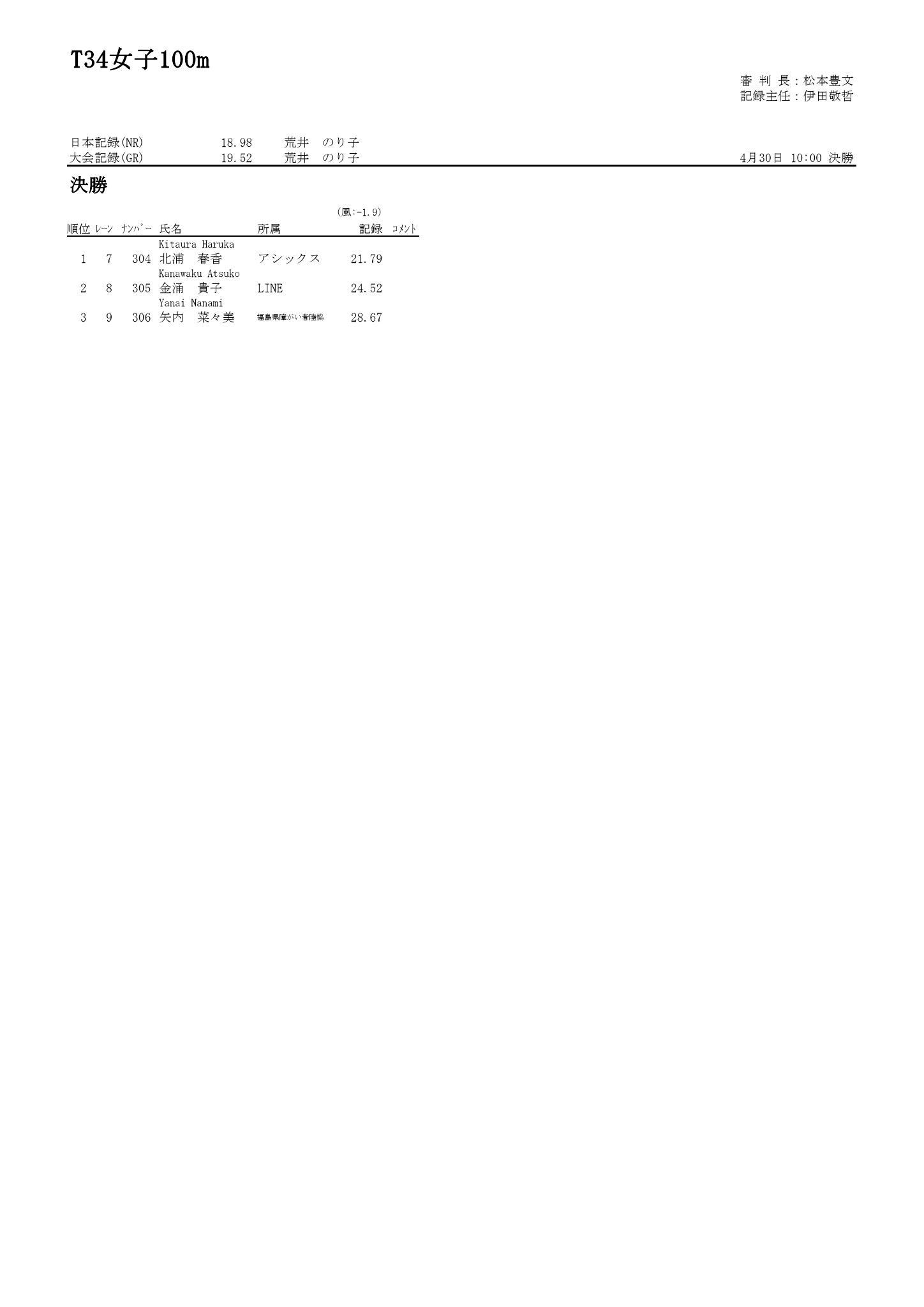 11T34女子100m_000001