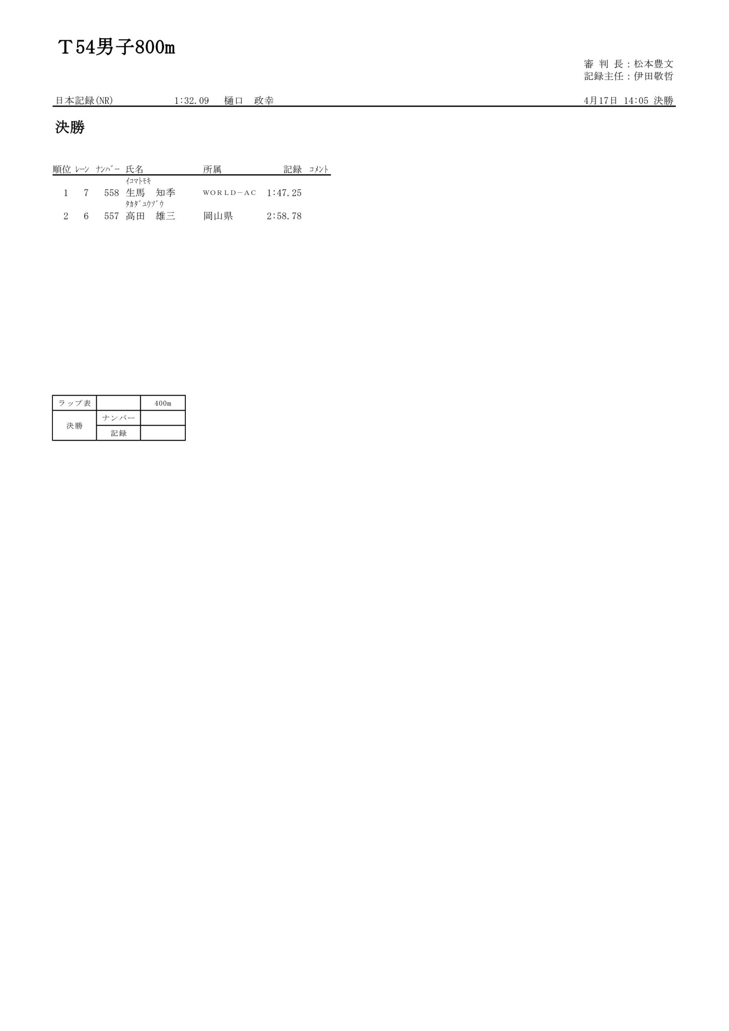 69 T54男子800m
