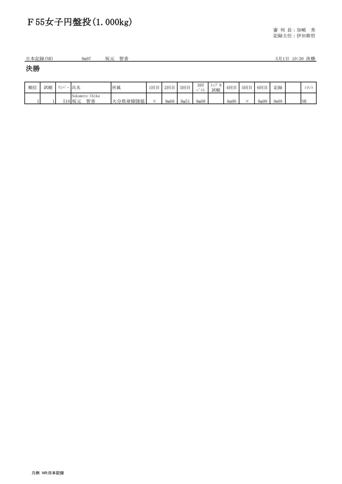 26F55女子円盤投(1.000kg)_01