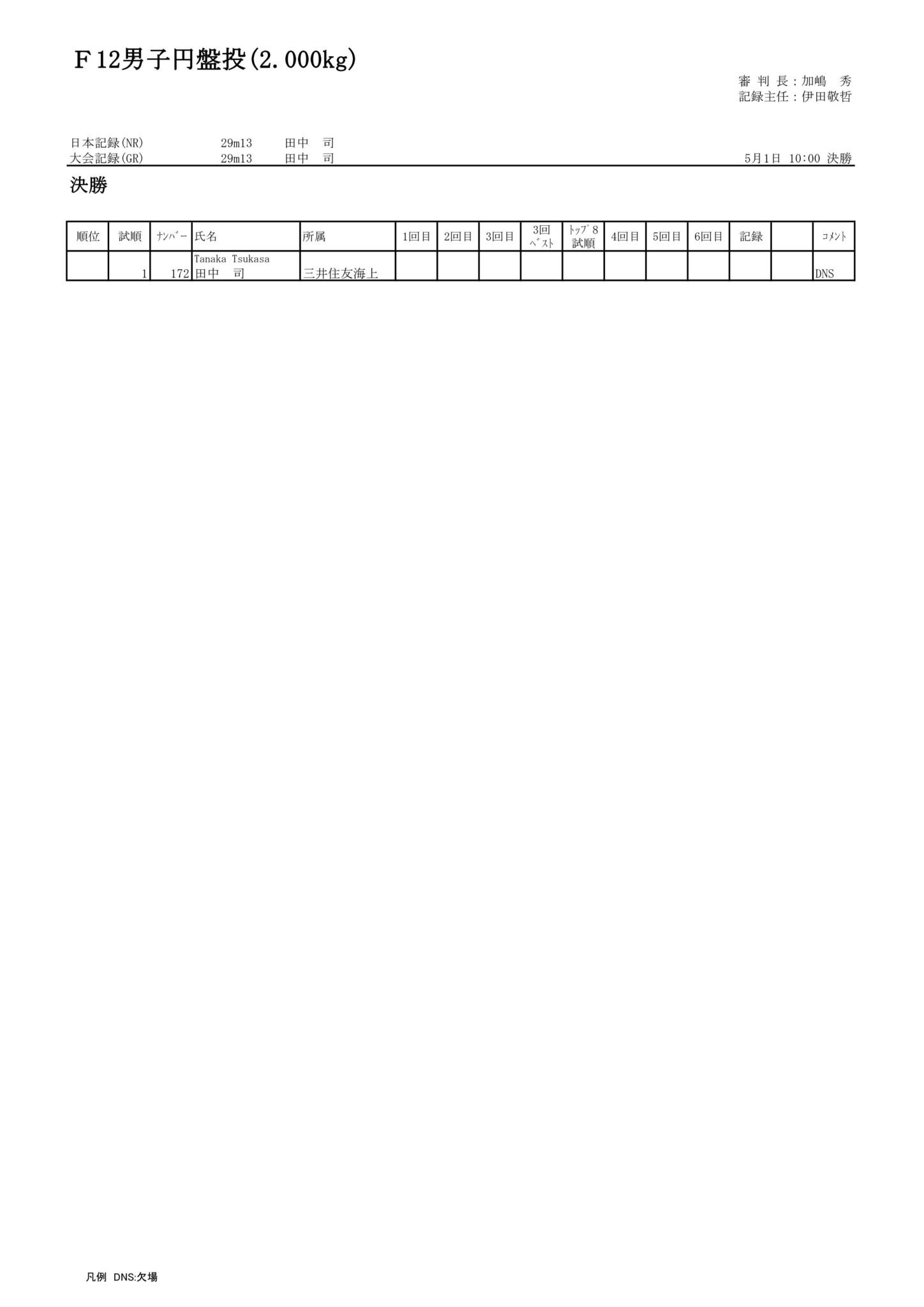 09F12男子円盤投(2.000kg)_01