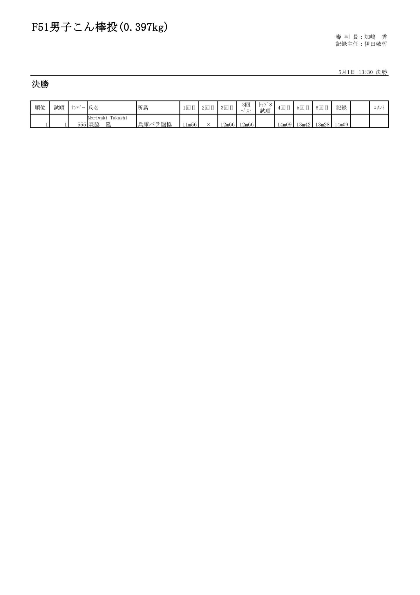 60F51男子こん棒投(0.397kg)_01