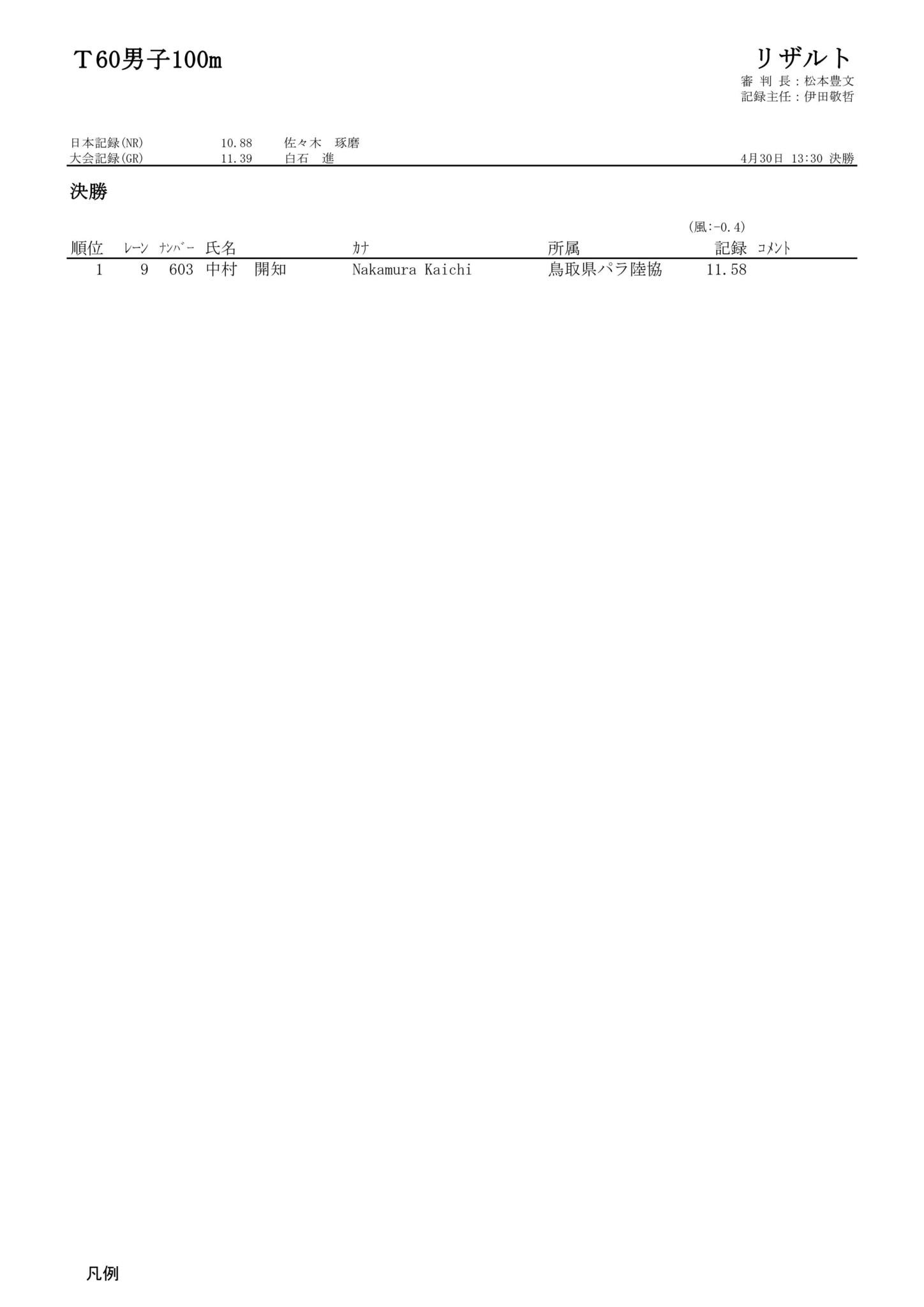 T60男子100m _R決勝_1組_01