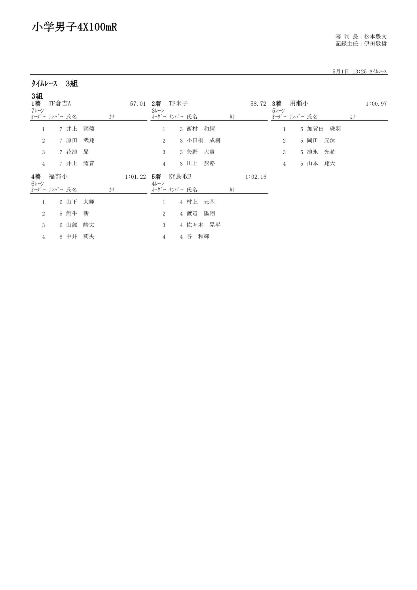 56小学男子4X100mR_01
