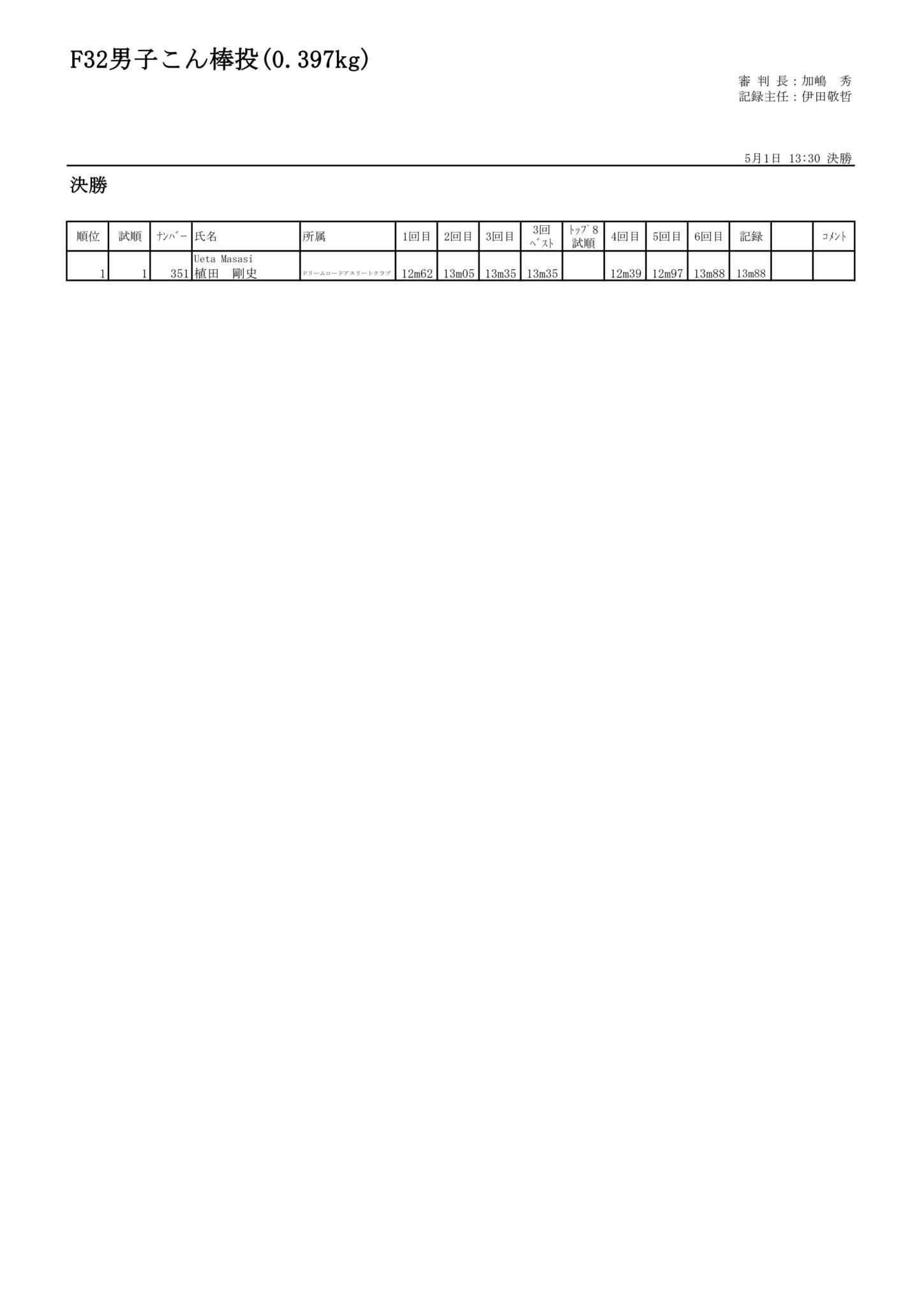 59F32男子こん棒投(0.397kg)_01