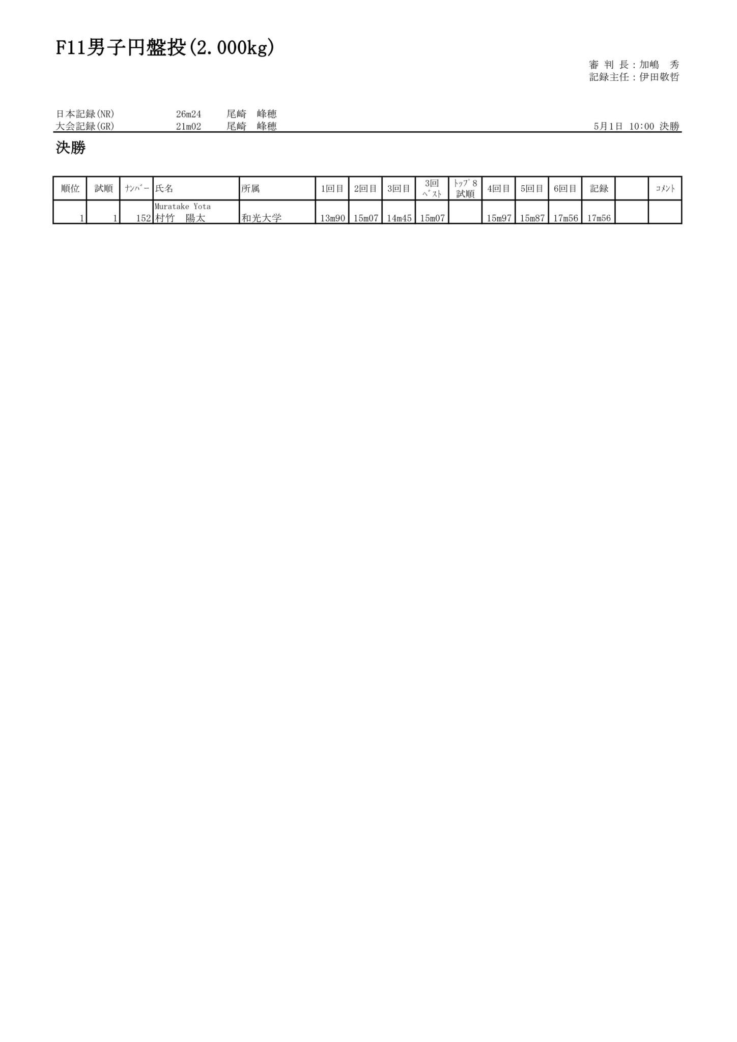 08F11男子円盤投(2.000kg)_01