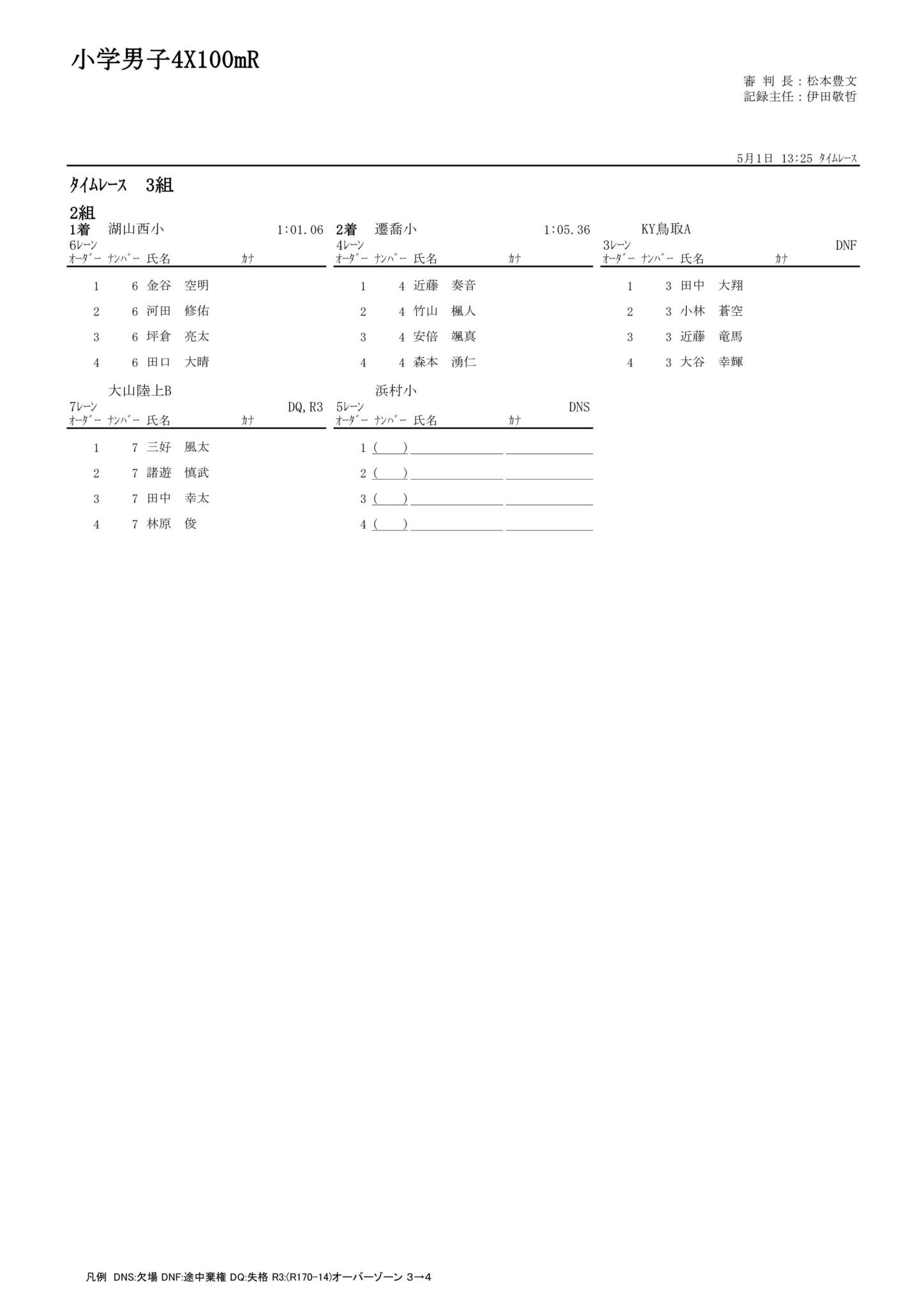 55小学男子4X100mR_01