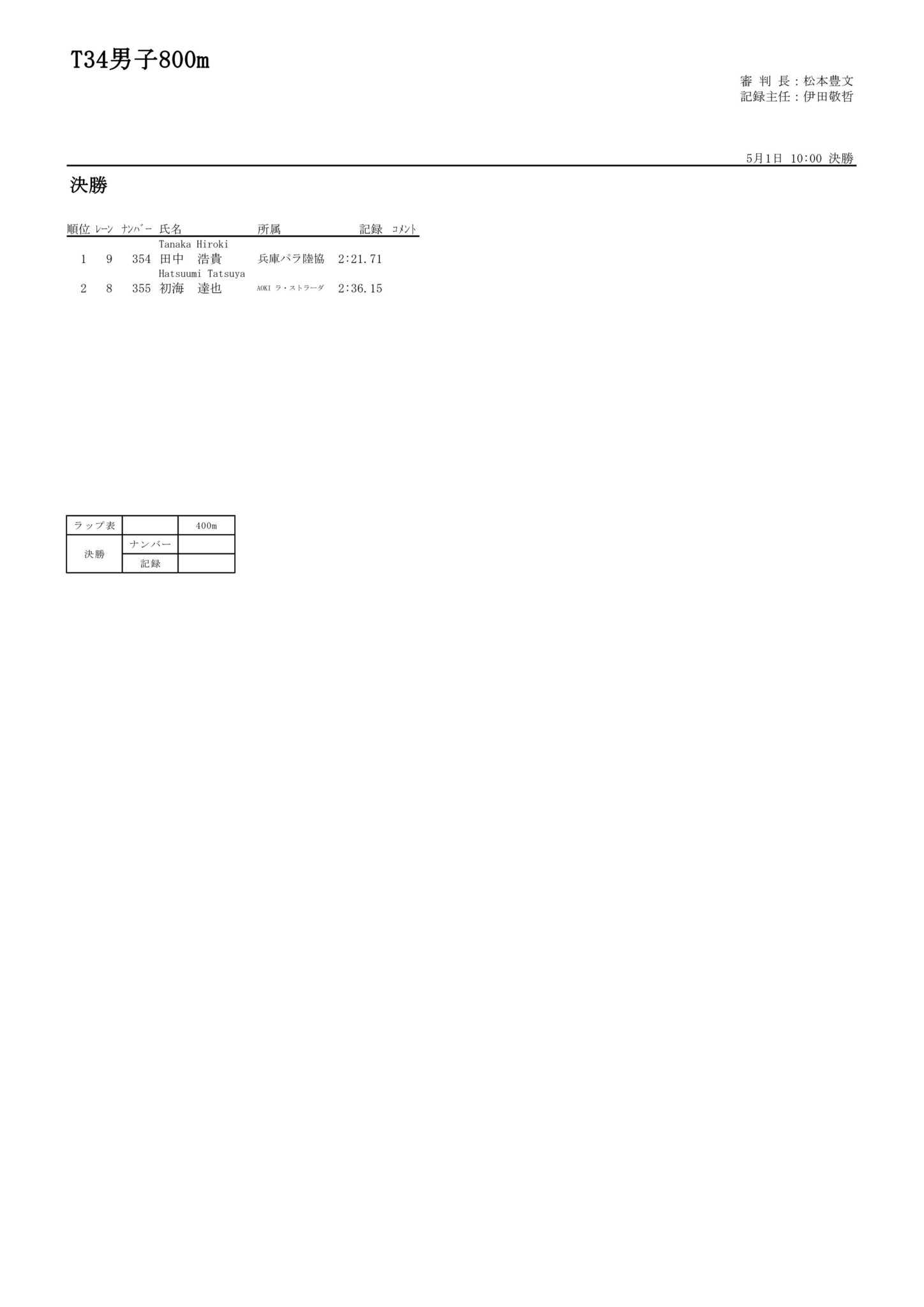 03T34男子800m_01